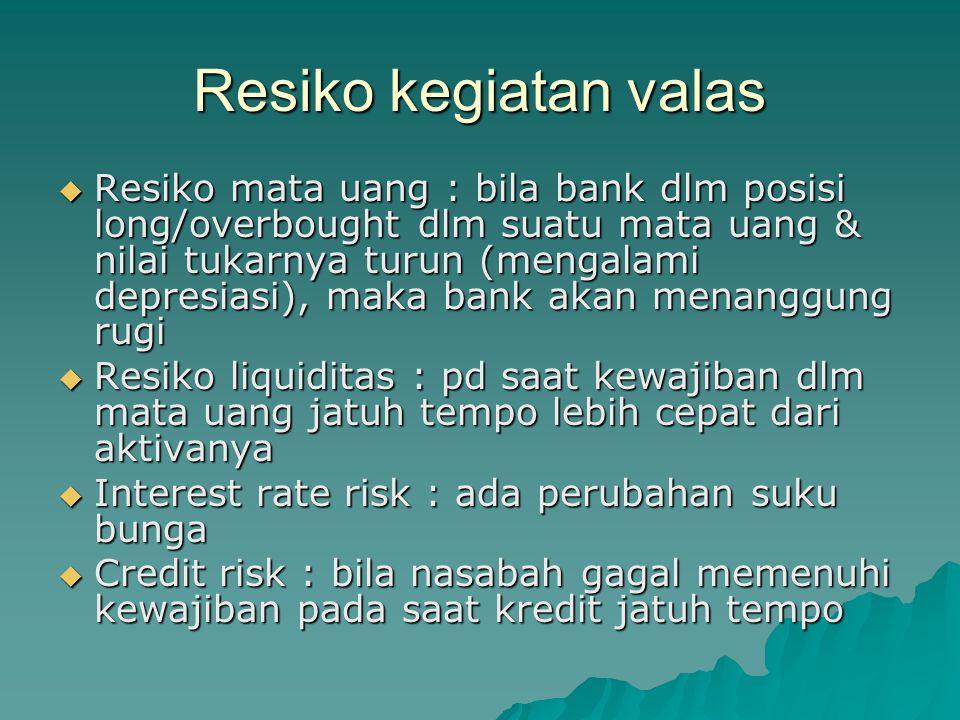 Resiko kegiatan valas  Resiko mata uang : bila bank dlm posisi long/overbought dlm suatu mata uang & nilai tukarnya turun (mengalami depresiasi), mak