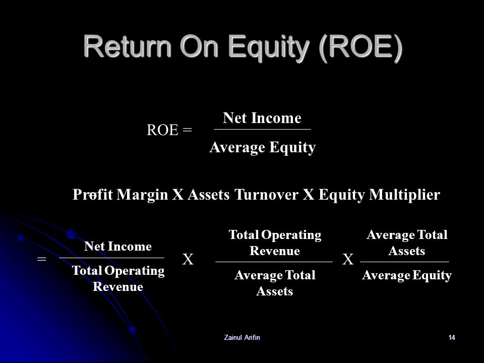 Zainul Arifin14 Return On Equity (ROE) ROE = Net Income Average Equity Profit Margin X Assets Turnover X Equity Multiplier Average Total Assets Averag