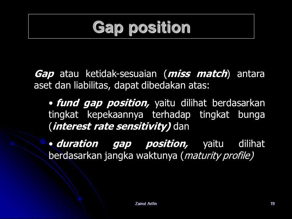 Zainul Arifin19 Gap position Gap atau ketidak-sesuaian (miss match) antara aset dan liabilitas, dapat dibedakan atas: fund gap position, yaitu dilihat