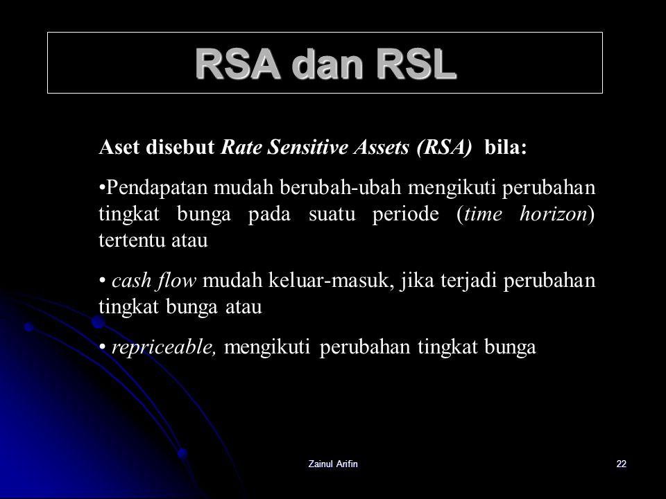 Zainul Arifin22 RSA dan RSL Aset disebut Rate Sensitive Assets (RSA) bila: Pendapatan mudah berubah-ubah mengikuti perubahan tingkat bunga pada suatu