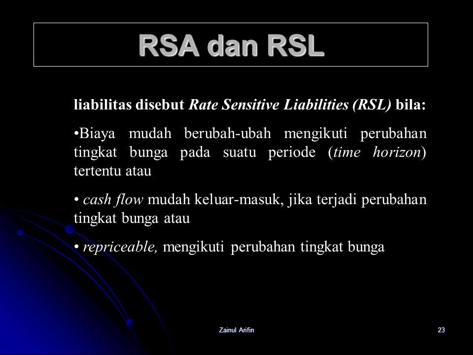 Zainul Arifin23 RSA dan RSL liabilitas disebut Rate Sensitive Liabilities (RSL) bila: Biaya mudah berubah-ubah mengikuti perubahan tingkat bunga pada