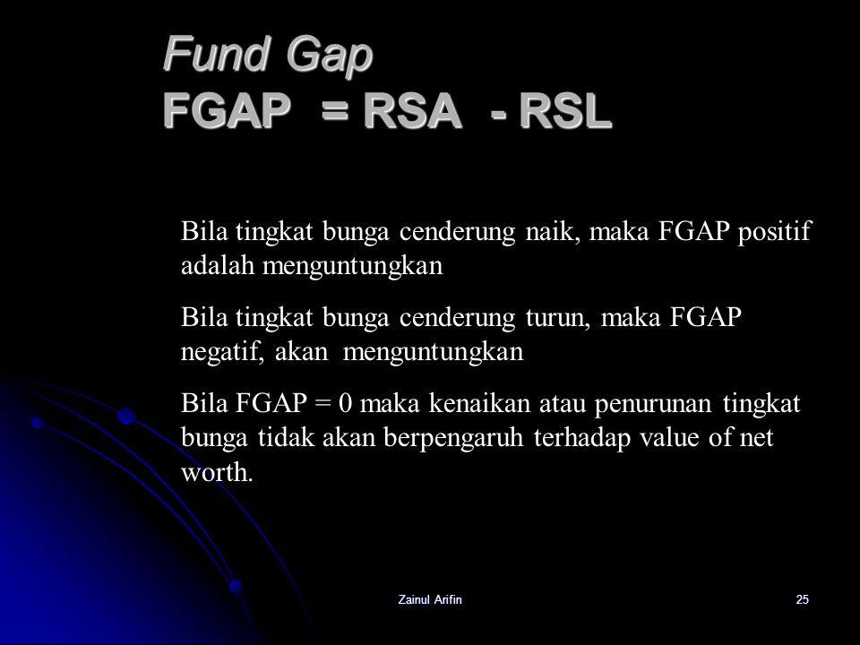 Zainul Arifin25 Fund Gap FGAP = RSA - RSL Bila tingkat bunga cenderung naik, maka FGAP positif adalah menguntungkan Bila tingkat bunga cenderung turun