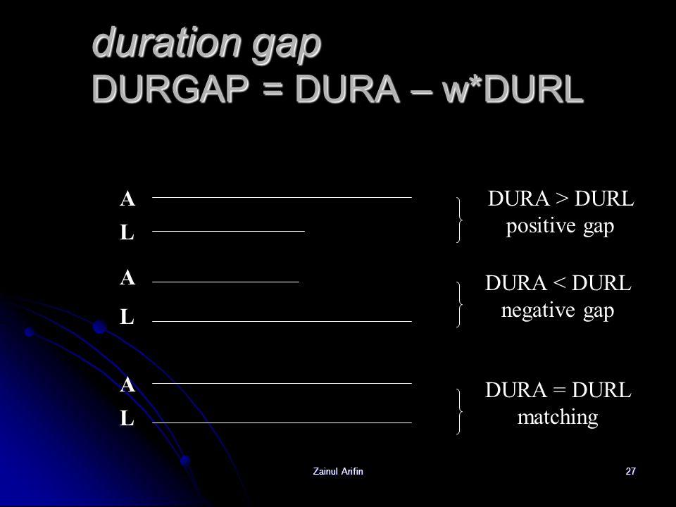 Zainul Arifin27 duration gap DURGAP = DURA – w*DURL A A A L L L DURA = DURL matching DURA < DURL negative gap DURA > DURL positive gap
