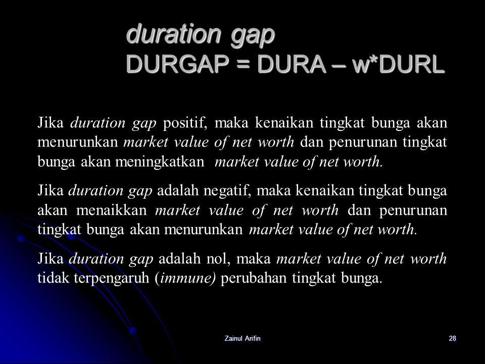 Zainul Arifin28 duration gap DURGAP = DURA – w*DURL Jika duration gap positif, maka kenaikan tingkat bunga akan menurunkan market value of net worth d