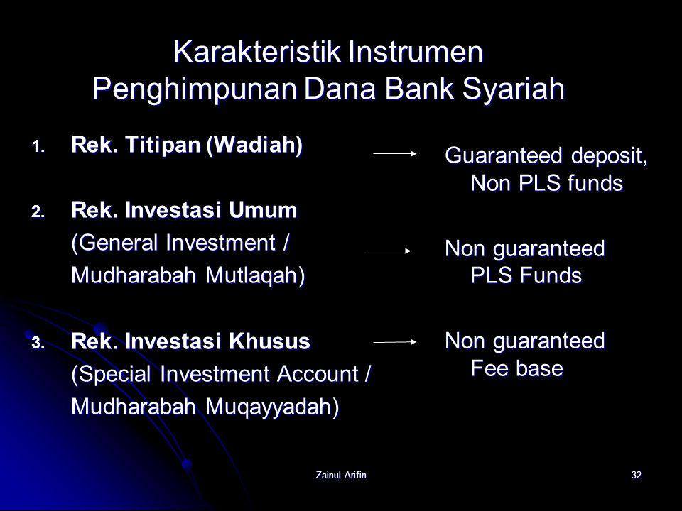 Zainul Arifin32 Karakteristik Instrumen Penghimpunan Dana Bank Syariah 1. Rek. Titipan (Wadiah) 2. Rek. Investasi Umum (General Investment / Mudharaba
