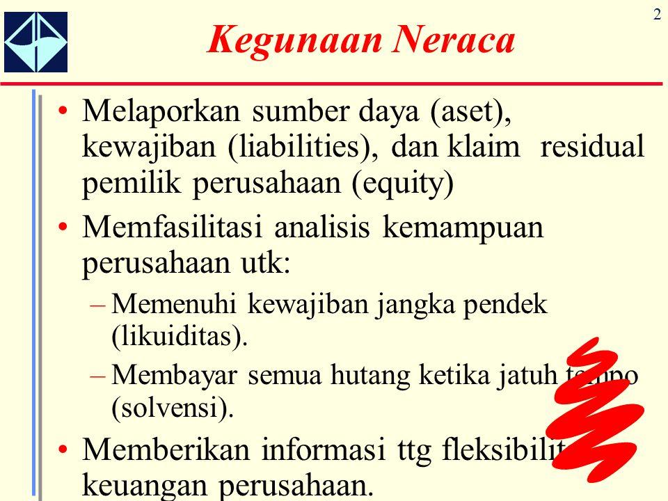 2 Kegunaan Neraca Melaporkan sumber daya (aset), kewajiban (liabilities), dan klaim residual pemilik perusahaan (equity) Memfasilitasi analisis kemampuan perusahaan utk: –Memenuhi kewajiban jangka pendek (likuiditas).