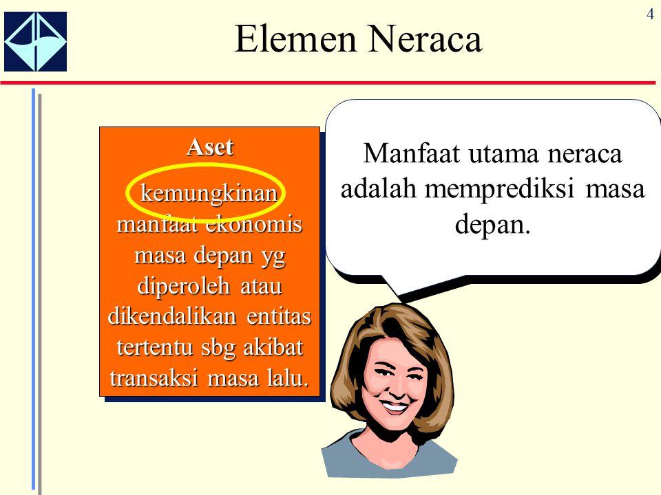5 Elemen Neraca Aset utama yg ada dalam neraca adalah kas, persediaan, piutang, tanah, bangunan dan peralatan.