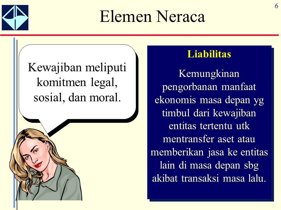 6 Elemen Neraca Kewajiban meliputi komitmen legal, sosial, dan moral.