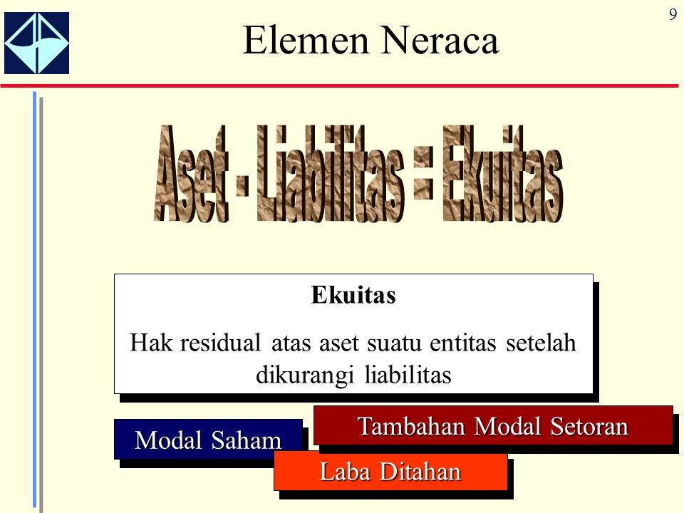 10 Klasifikasi dalam Neraca Lancar (kurang dari 1 tahun) Nonlancar (lebih dari 1 tahun) Urutan likuiditas Cost Historis
