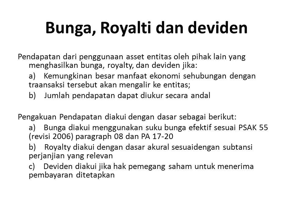 Bunga, Royalti dan deviden Pendapatan dari penggunaan asset entitas oleh pihak lain yang menghasilkan bunga, royalty, dan deviden jika: a) Kemungkinan