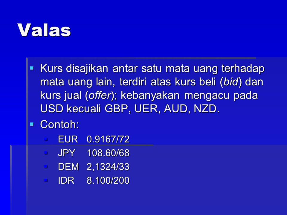 Valas  Kurs disajikan antar satu mata uang terhadap mata uang lain, terdiri atas kurs beli (bid) dan kurs jual (offer); kebanyakan mengacu pada USD k