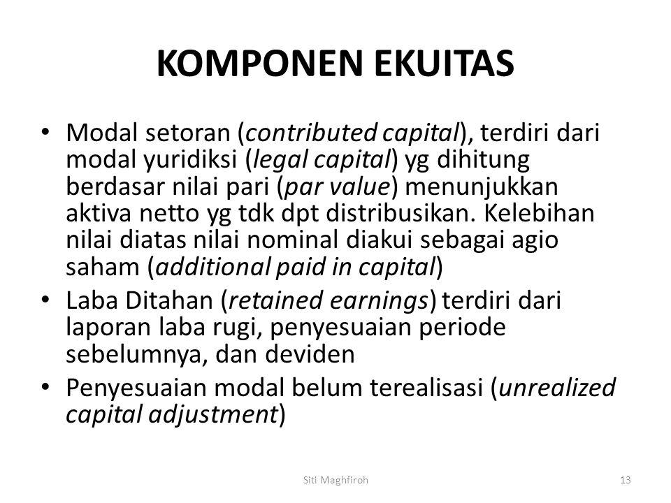 KOMPONEN EKUITAS Modal setoran (contributed capital), terdiri dari modal yuridiksi (legal capital) yg dihitung berdasar nilai pari (par value) menunju
