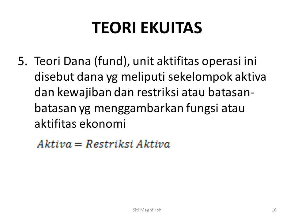 TEORI EKUITAS 5.Teori Dana (fund), unit aktifitas operasi ini disebut dana yg meliputi sekelompok aktiva dan kewajiban dan restriksi atau batasan- bat