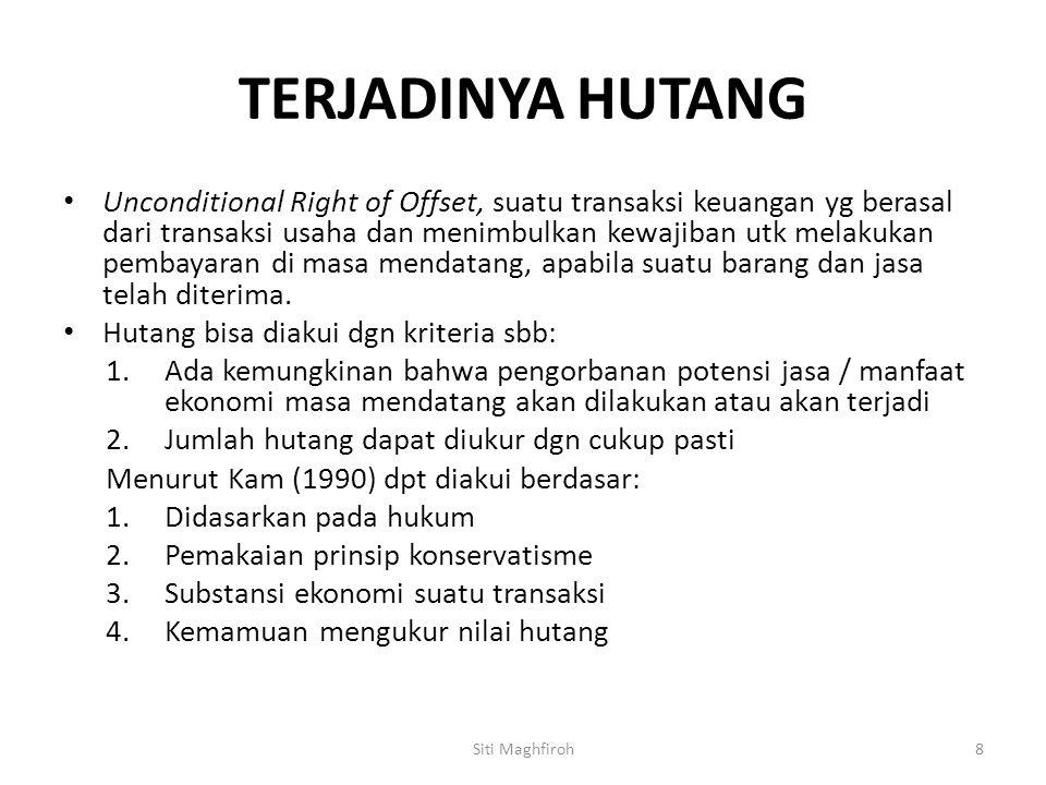 TERJADINYA HUTANG Unconditional Right of Offset, suatu transaksi keuangan yg berasal dari transaksi usaha dan menimbulkan kewajiban utk melakukan pemb