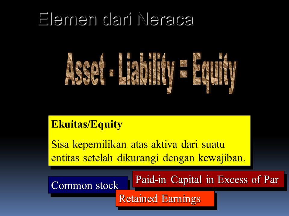 Ekuitas/Equity Sisa kepemilikan atas aktiva dari suatu entitas setelah dikurangi dengan kewajiban.