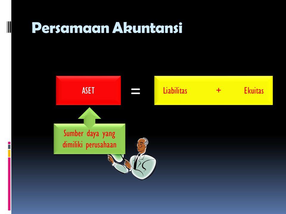 Persamaan Akuntansi ASET = Liabilitas + Ekuitas Sumber daya yang dimiliki perusahaan