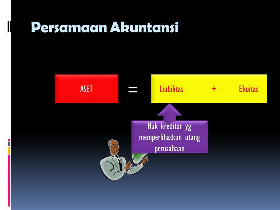 Persamaan Akuntansi = Hak kreditor yg memperlihatkan utang perusahaan ASET Liabilitas + Ekuitas