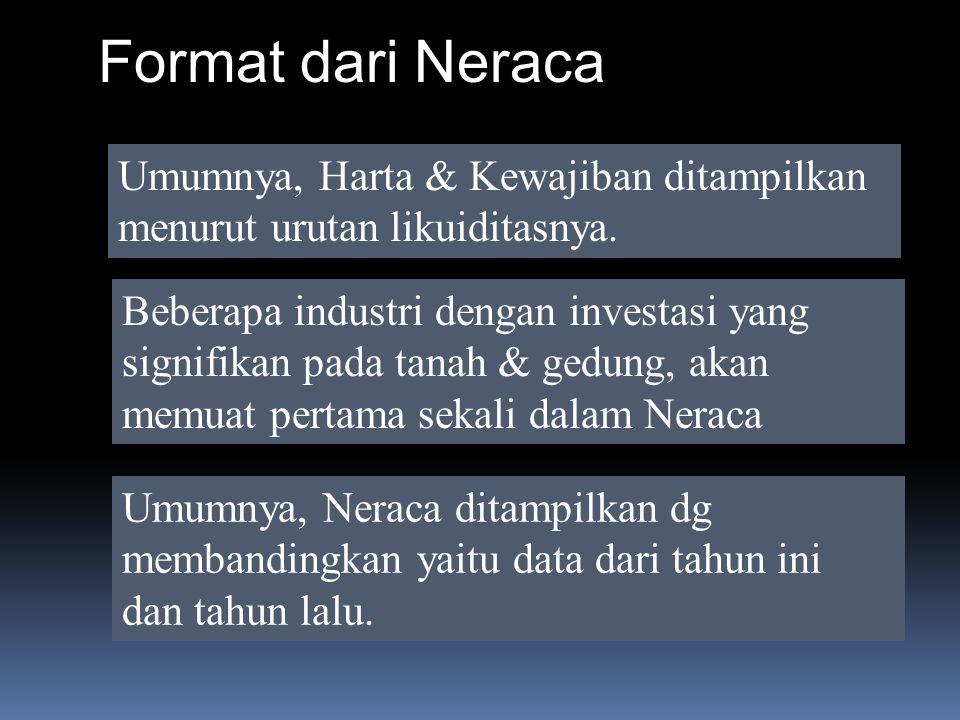 Format dari Neraca Umumnya, Harta & Kewajiban ditampilkan menurut urutan likuiditasnya. Beberapa industri dengan investasi yang signifikan pada tanah