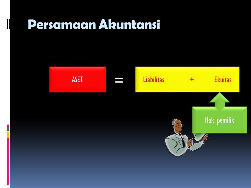 Persamaan Akuntansi = ASET Liabilitas + Ekuitas Hak pemilik