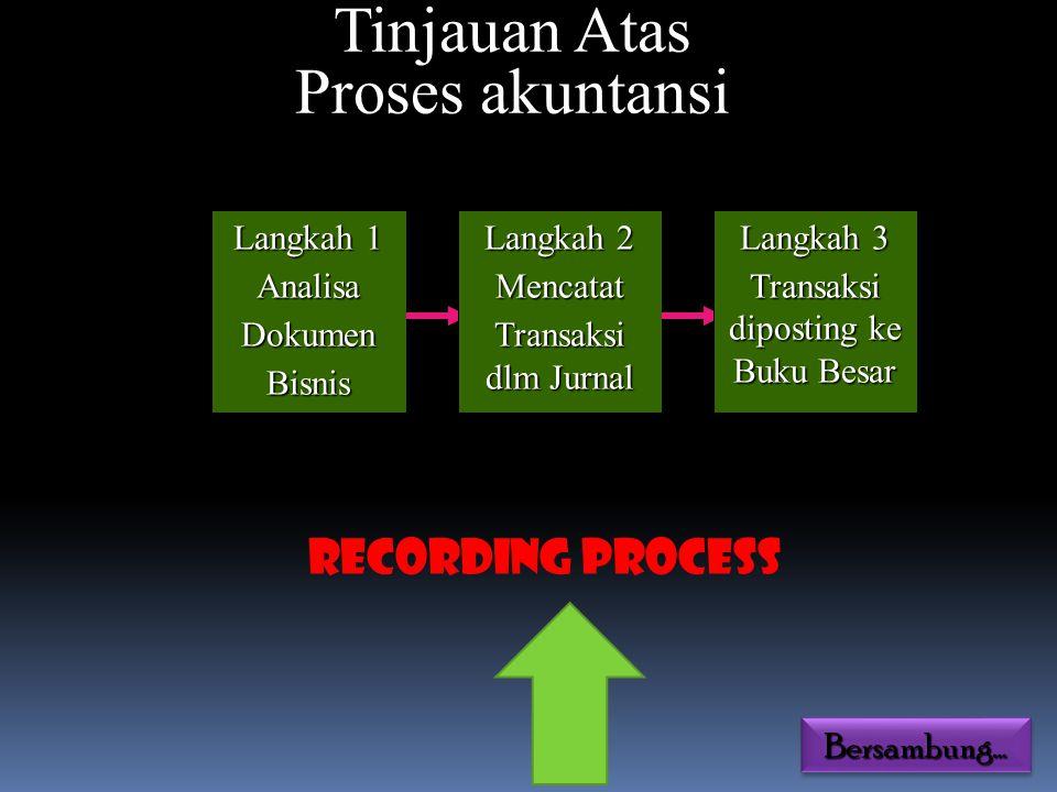 Langkah 1 AnalisaDokumenBisnis Langkah 2 Mencatat Transaksi dlm Jurnal Langkah 3 Transaksi diposting ke Buku Besar Recording Process Tinjauan Atas Proses akuntansiBersambung…Bersambung…