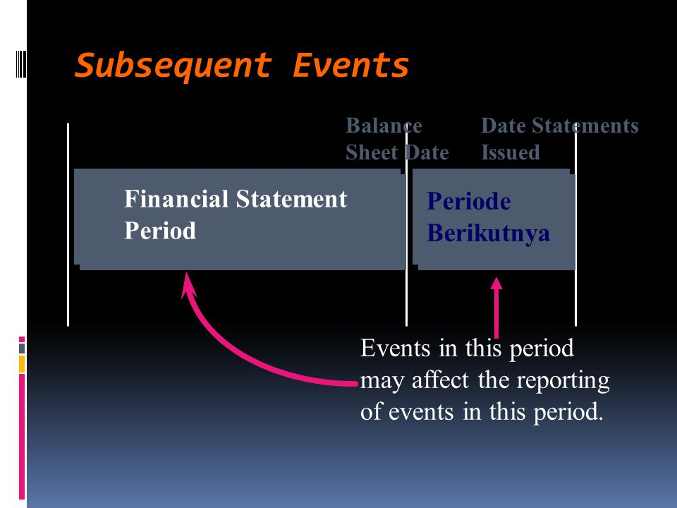 Subsequent Events Financial Statement Period Periode Berikutnya Events in this period may affect the reporting of events in this period. Balance Sheet