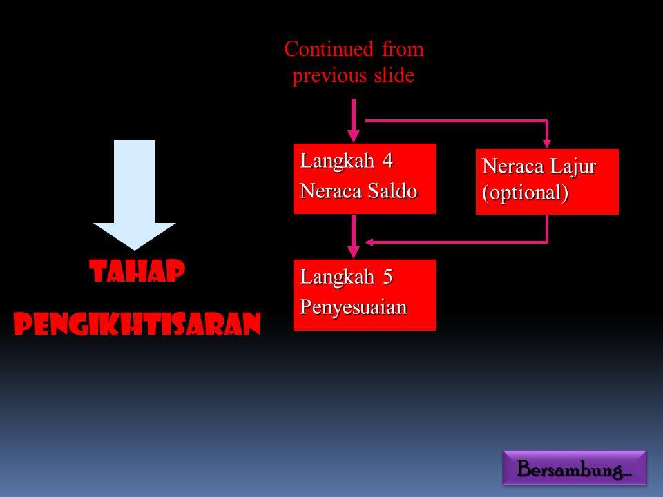 Langkah 5 Penyesuaian Neraca Lajur (optional) Bersambung…Bersambung… Langkah 4 Neraca Saldo Tahap Pengikhtisaran Continued from previous slide