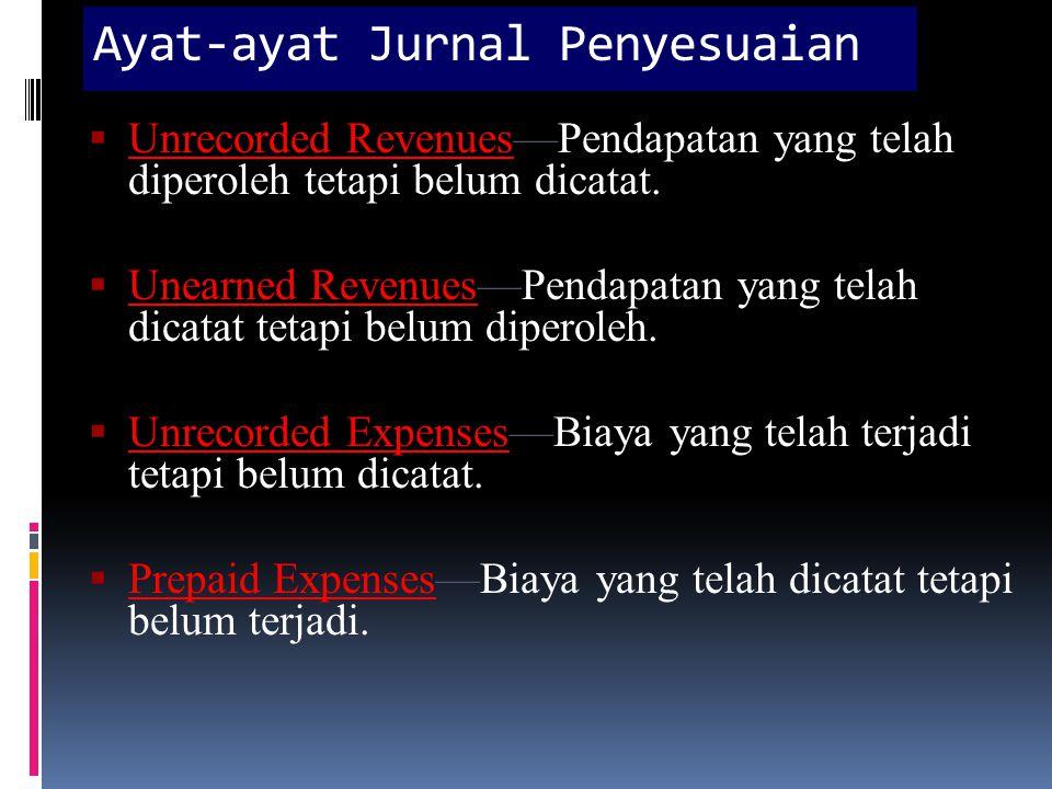 Ayat-ayat Jurnal Penyesuaian  Unrecorded Revenues—Pendapatan yang telah diperoleh tetapi belum dicatat.  Unearned Revenues—Pendapatan yang telah dic