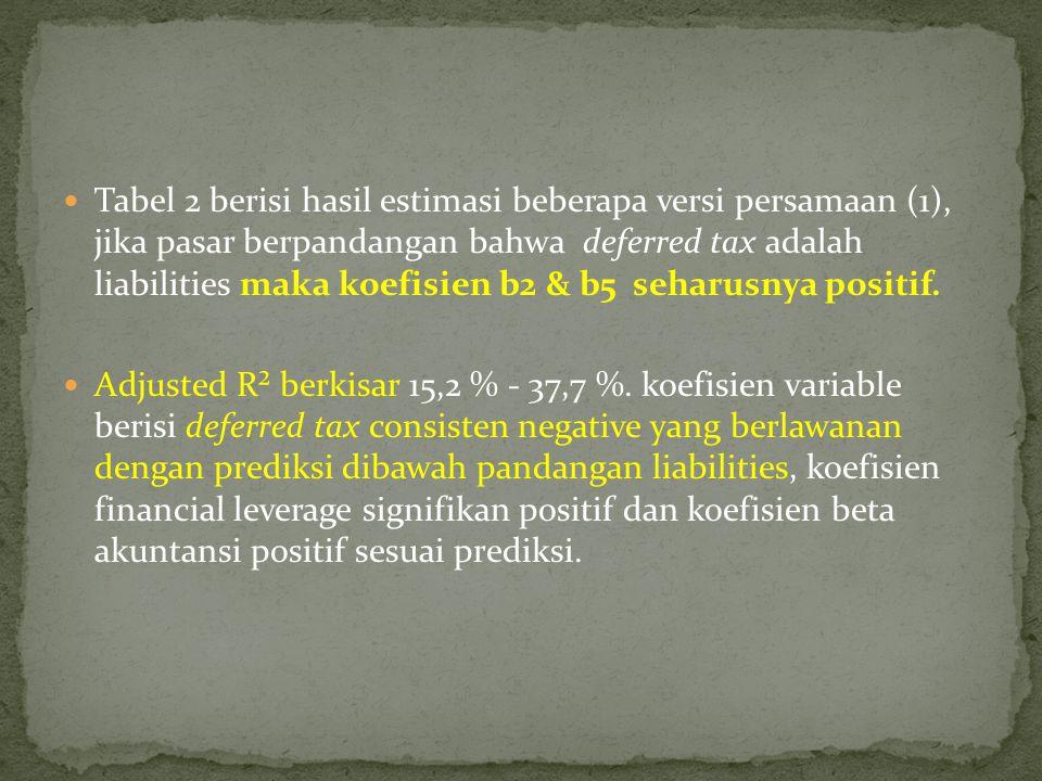 Tabel 2 berisi hasil estimasi beberapa versi persamaan (1), jika pasar berpandangan bahwa deferred tax adalah liabilities maka koefisien b2 & b5 seharusnya positif.
