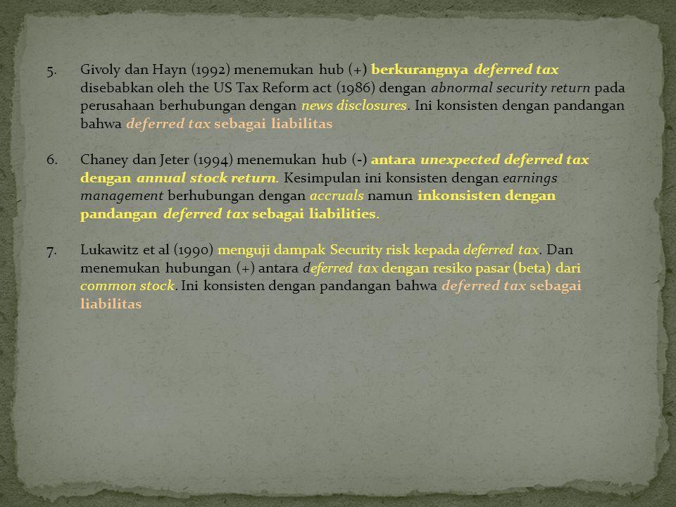 5.Givoly dan Hayn (1992) menemukan hub (+) berkurangnya deferred tax disebabkan oleh the US Tax Reform act (1986) dengan abnormal security return pada perusahaan berhubungan dengan news disclosures.