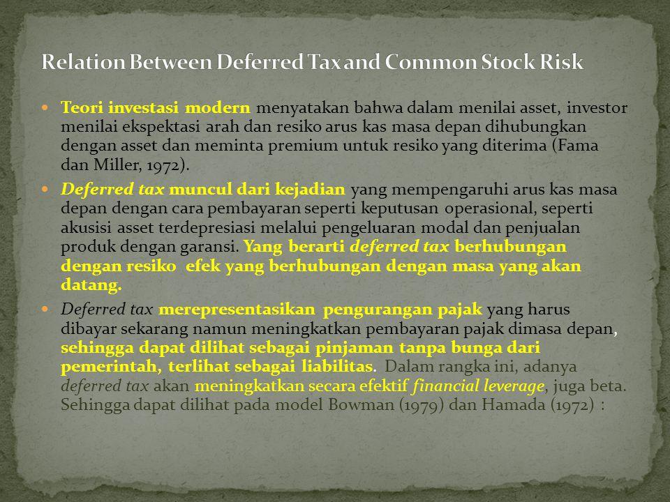 Teori investasi modern menyatakan bahwa dalam menilai asset, investor menilai ekspektasi arah dan resiko arus kas masa depan dihubungkan dengan asset dan meminta premium untuk resiko yang diterima (Fama dan Miller, 1972).