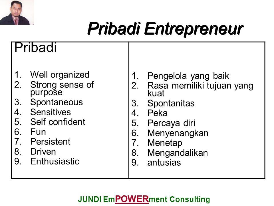 JUNDI Em POWER ment Consulting Pribadi 1.Well organized 2.Strong sense of purpose 3.Spontaneous 4.Sensitives 5.Self confident 6.Fun 7.Persistent 8.Driven 9.Enthusiastic 1.Pengelola yang baik 2.Rasa memiliki tujuan yang kuat 3.Spontanitas 4.Peka 5.Percaya diri 6.Menyenangkan 7.Menetap 8.Mengandalikan 9.antusias Pribadi Entrepreneur