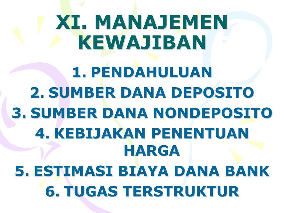 XI. MANAJEMEN KEWAJIBAN 1.PENDAHULUAN 2.SUMBER DANA DEPOSITO 3.SUMBER DANA NONDEPOSITO 4.KEBIJAKAN PENENTUAN HARGA 5.ESTIMASI BIAYA DANA BANK 6.TUGAS