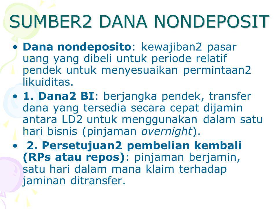 SUMBER2 DANA NONDEPOSIT Dana nondeposito: kewajiban2 pasar uang yang dibeli untuk periode relatif pendek untuk menyesuaikan permintaan2 likuiditas. 1.