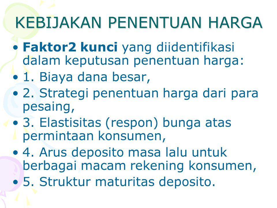 KEBIJAKAN PENENTUAN HARGA Faktor2 kunci yang diidentifikasi dalam keputusan penentuan harga: 1. Biaya dana besar, 2. Strategi penentuan harga dari par