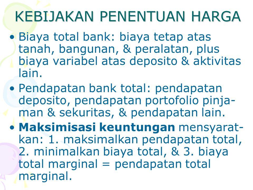 KEBIJAKAN PENENTUAN HARGA Biaya total bank: biaya tetap atas tanah, bangunan, & peralatan, plus biaya variabel atas deposito & aktivitas lain. Pendapa