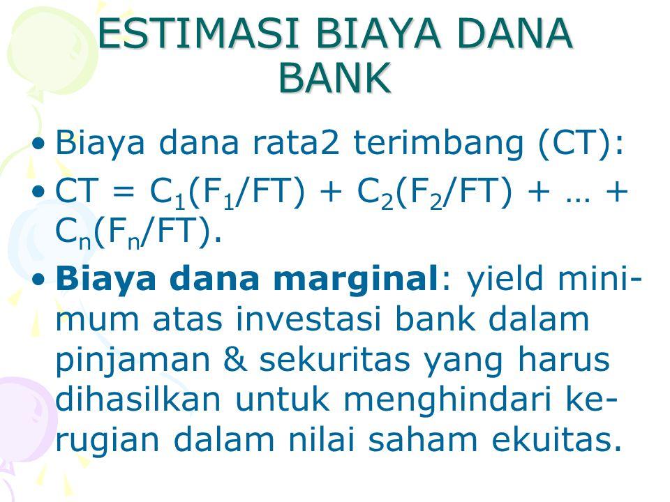 ESTIMASI BIAYA DANA BANK Biaya dana rata2 terimbang (CT): CT = C 1 (F 1 /FT) + C 2 (F 2 /FT) + … + C n (F n /FT). Biaya dana marginal: yield mini- mum