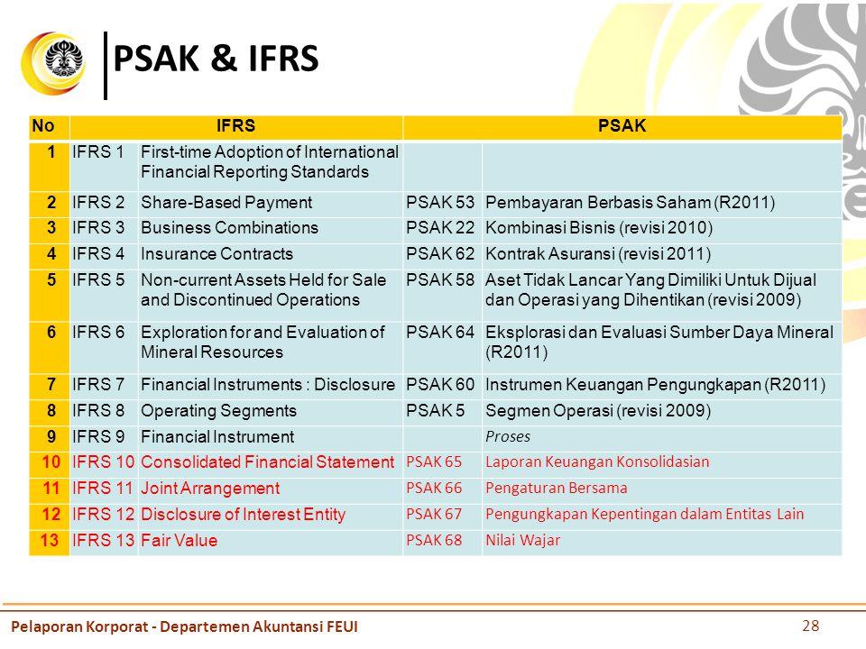 PSAK & IFRS NoIFRSPSAK 1IFRS 1First-time Adoption of International Financial Reporting Standards 2IFRS 2Share-Based PaymentPSAK 53Pembayaran Berbasis Saham (R2011) 3IFRS 3Business CombinationsPSAK 22Kombinasi Bisnis (revisi 2010) 4IFRS 4Insurance ContractsPSAK 62Kontrak Asuransi (revisi 2011) 5IFRS 5Non-current Assets Held for Sale and Discontinued Operations PSAK 58Aset Tidak Lancar Yang Dimiliki Untuk Dijual dan Operasi yang Dihentikan (revisi 2009) 6IFRS 6Exploration for and Evaluation of Mineral Resources PSAK 64Eksplorasi dan Evaluasi Sumber Daya Mineral (R2011) 7IFRS 7Financial Instruments : DisclosurePSAK 60Instrumen Keuangan Pengungkapan (R2011) 8IFRS 8Operating SegmentsPSAK 5Segmen Operasi (revisi 2009) 9IFRS 9Financial Instrument Proses 10IFRS 10Consolidated Financial Statement PSAK 65Laporan Keuangan Konsolidasian 11IFRS 11Joint Arrangement PSAK 66Pengaturan Bersama 12IFRS 12Disclosure of Interest Entity PSAK 67Pengungkapan Kepentingan dalam Entitas Lain 13IFRS 13Fair Value PSAK 68Nilai Wajar Pelaporan Korporat - Departemen Akuntansi FEUI 28