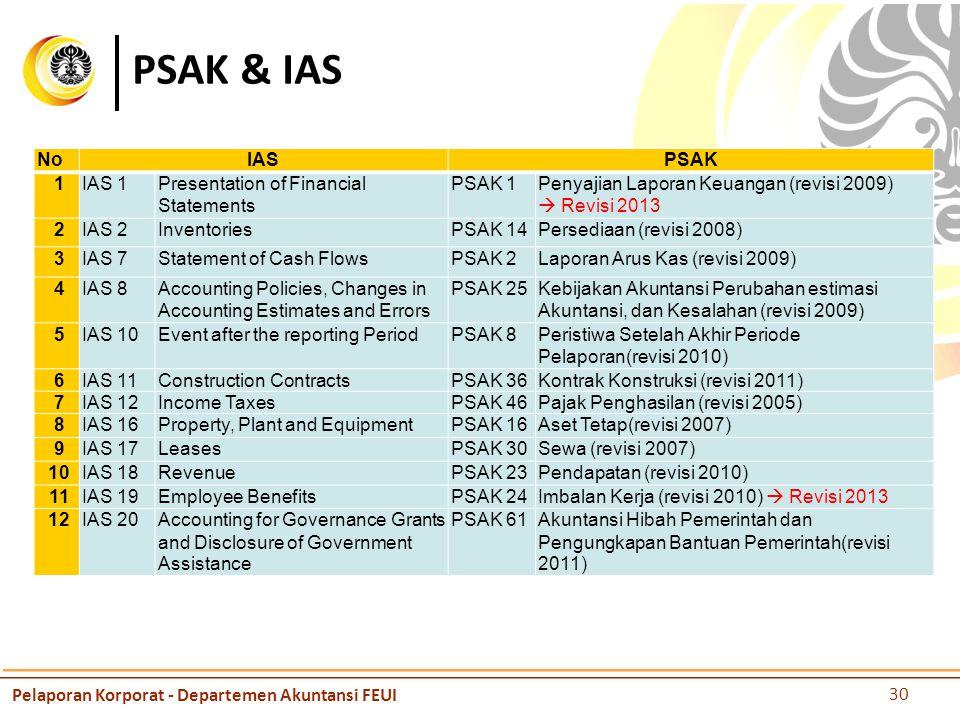 PSAK & IAS NoIASPSAK 1IAS 1Presentation of Financial Statements PSAK 1Penyajian Laporan Keuangan (revisi 2009)  Revisi 2013 2IAS 2InventoriesPSAK 14Persediaan (revisi 2008) 3IAS 7Statement of Cash FlowsPSAK 2Laporan Arus Kas (revisi 2009) 4IAS 8Accounting Policies, Changes in Accounting Estimates and Errors PSAK 25Kebijakan Akuntansi Perubahan estimasi Akuntansi, dan Kesalahan (revisi 2009) 5IAS 10Event after the reporting PeriodPSAK 8Peristiwa Setelah Akhir Periode Pelaporan(revisi 2010) 6IAS 11Construction ContractsPSAK 36Kontrak Konstruksi (revisi 2011) 7IAS 12Income TaxesPSAK 46Pajak Penghasilan (revisi 2005) 8IAS 16Property, Plant and EquipmentPSAK 16Aset Tetap(revisi 2007) 9IAS 17LeasesPSAK 30Sewa (revisi 2007) 10IAS 18RevenuePSAK 23Pendapatan (revisi 2010) 11IAS 19Employee BenefitsPSAK 24Imbalan Kerja (revisi 2010)  Revisi 2013 12IAS 20Accounting for Governance Grants and Disclosure of Government Assistance PSAK 61Akuntansi Hibah Pemerintah dan Pengungkapan Bantuan Pemerintah(revisi 2011) Pelaporan Korporat - Departemen Akuntansi FEUI 30