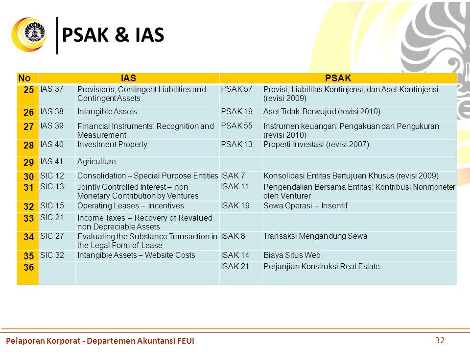 PSAK & IAS NoIASPSAK 25 IAS 37Provisions, Contingent Liabilities and Contingent Assets PSAK 57Provisi, Liabilitas Kontinjensi, dan Aset Kontinjensi (revisi 2009) 26 IAS 38Intangible AssetsPSAK 19Aset Tidak Berwujud (revisi 2010) 27 IAS 39Financial Instruments: Recognition and Measurement PSAK 55Instrumen keuangan: Pengakuan dan Pengukuran (revisi 2010) 28 IAS 40Investment PropertyPSAK 13Properti Investasi (revisi 2007) 29 IAS 41Agriculture 30 SIC 12Consolidation – Special Purpose EntitiesISAK 7Konsolidasi Entitas Bertujuan Khusus (revisi 2009) 31 SIC 13Jointly Controlled Interest – non Monetary Contribution by Ventures ISAK 11Pengendalian Bersama Entitas: Kontribusi Nonmoneter oleh Venturer 32 SIC 15Operating Leases – IncentivesISAK 19Sewa Operasi – Insentif 33 SIC 21Income Taxes – Recovery of Revalued non Depreciable Assets 34 SIC 27Evaluating the Substance Transaction in the Legal Form of Lease ISAK 8Transaksi Mengandung Sewa 35 SIC 32Intangible Assets – Website CostsISAK 14Biaya Situs Web 36 ISAK 21Perjanjian Konstruksi Real Estate Pelaporan Korporat - Departemen Akuntansi FEUI 32