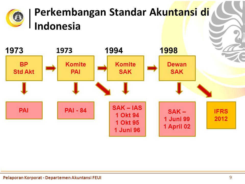 Perkembangan Standar Akuntansi di Indonesia 1973 Komite PAI Komite SAK Dewan SAK 1973 BP Std Akt PAIPAI - 84 SAK – IAS 1 Okt 94 1 Okt 95 1 Juni 96 SAK – 1 Juni 99 1 April 02 IFRS 2012 19941998 Pelaporan Korporat - Departemen Akuntansi FEUI 9