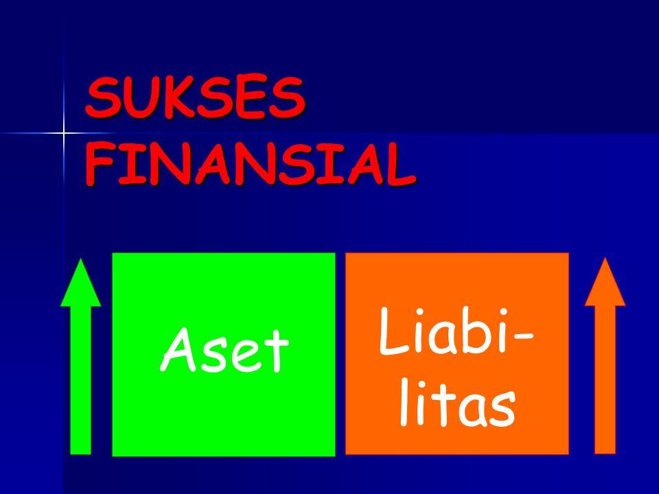 SUKSES FINANSIAL Aset Liabi- litas