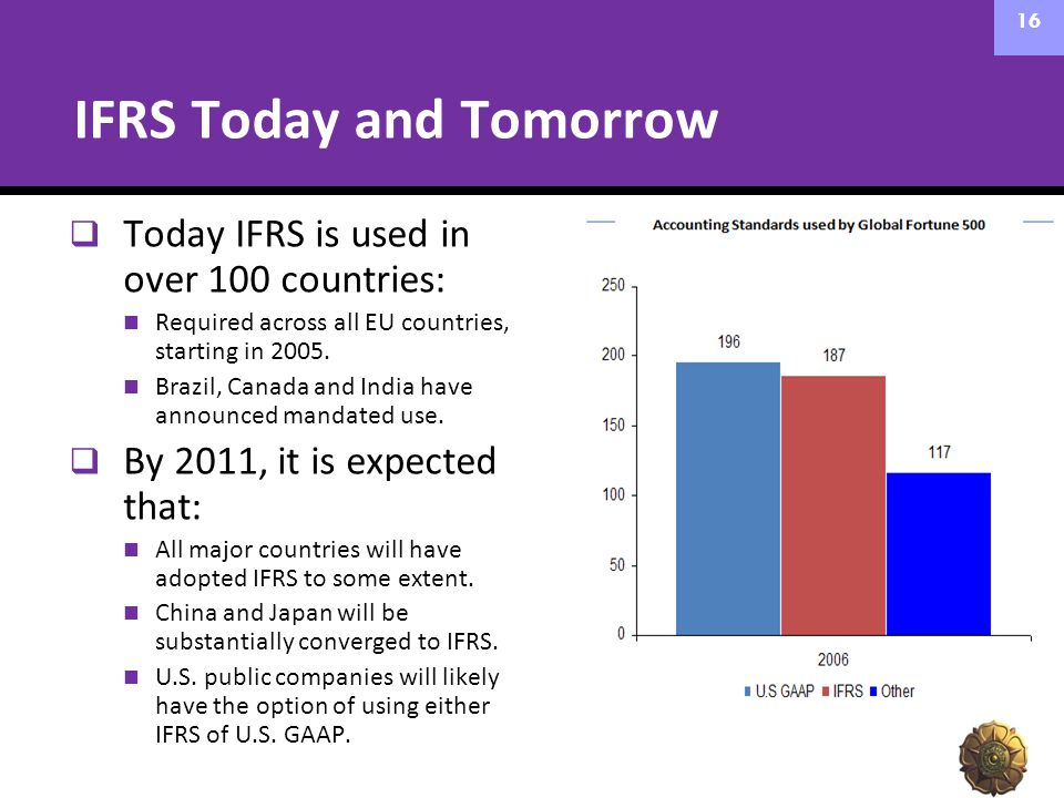 IFRS Today and Tomorrow 16  Today IFRS is used in over 100 countries: Required across all EU countries, starting in 2005. Brazil, Canada and India ha