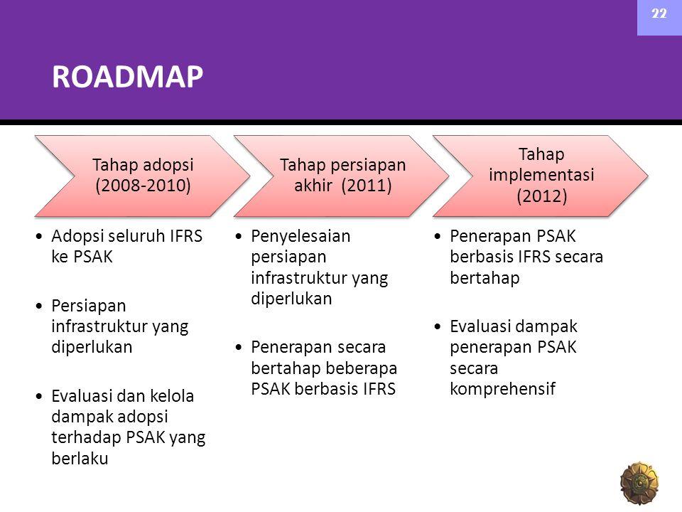 ROADMAP Tahap adopsi (2008-2010) Adopsi seluruh IFRS ke PSAK Persiapan infrastruktur yang diperlukan Evaluasi dan kelola dampak adopsi terhadap PSAK yang berlaku Tahap persiapan akhir (2011) Penyelesaian persiapan infrastruktur yang diperlukan Penerapan secara bertahap beberapa PSAK berbasis IFRS Tahap implementasi (2012) Penerapan PSAK berbasis IFRS secara bertahap Evaluasi dampak penerapan PSAK secara komprehensif 22