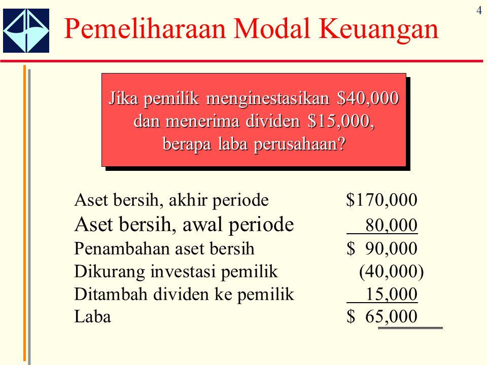 4 Jika pemilik menginestasikan $40,000 dan menerima dividen $15,000, berapa laba perusahaan.