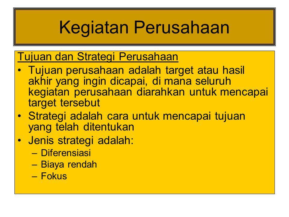 Kegiatan Perusahaan Tujuan dan Strategi Perusahaan Tujuan perusahaan adalah target atau hasil akhir yang ingin dicapai, di mana seluruh kegiatan perus