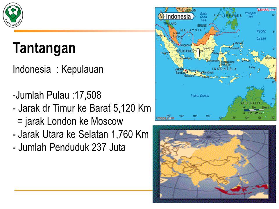 Indonesian Indonesia : Kepulauan -Jumlah Pulau :17,508 - Jarak dr Timur ke Barat 5,120 Km = jarak London ke Moscow - Jarak Utara ke Selatan 1,760 Km - Jumlah Penduduk 237 Juta Tantangan