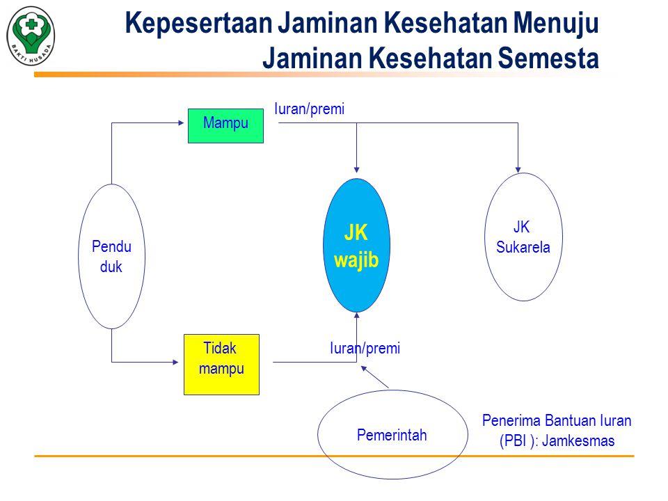Tahapan peralihan Jamkesmas ke BPJS dibuat melalui tahapan : 1.Penugasan Pengelolaan Manajemen Kepesertaan Jamkesmas kepada PT Askes pada tahun 2012 2.Rencana Penugasan Penyelenggaraan Jamkesmas kepada PT Askes (dalam masa transisi sebelum menjadi BPJS) pada tahun 2013.