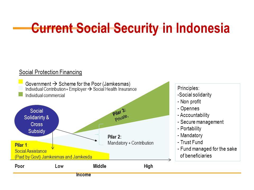KEMENTERIAN KESEHATAN REPUBLIK INDONESIA KEMENTERIAN KESEHATAN REPUBLIK INDONESIA TERIMA KASIH