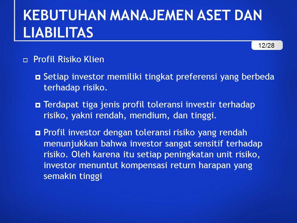 KEBUTUHAN MANAJEMEN ASET DAN LIABILITAS  Profil Risiko Klien  Setiap investor memiliki tingkat preferensi yang berbeda terhadap risiko.  Terdapat t