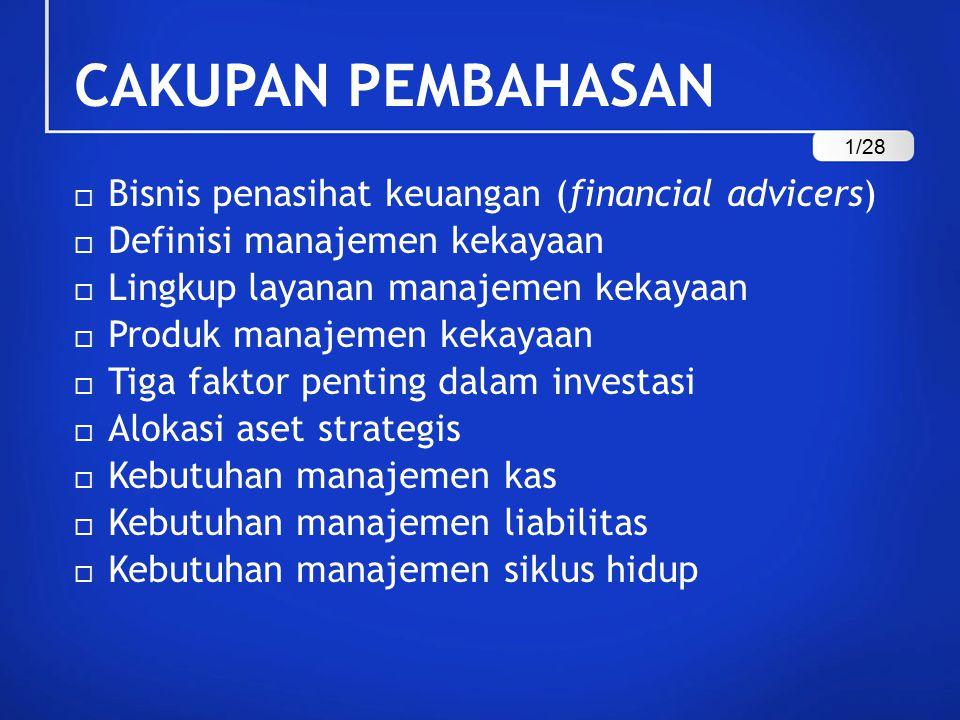 CAKUPAN PEMBAHASAN  Bisnis penasihat keuangan (financial advicers)  Definisi manajemen kekayaan  Lingkup layanan manajemen kekayaan  Produk manaje